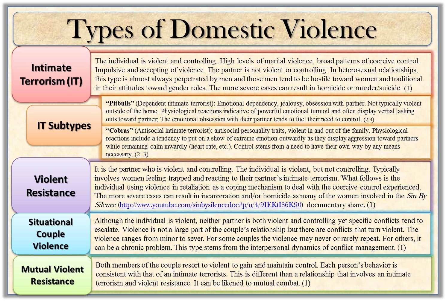 The Violent Husbands Liefdesliedje #1